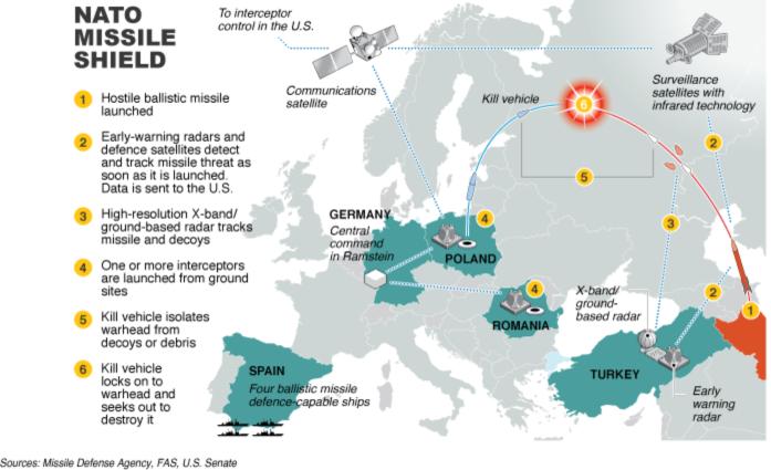 NATO BMD Map