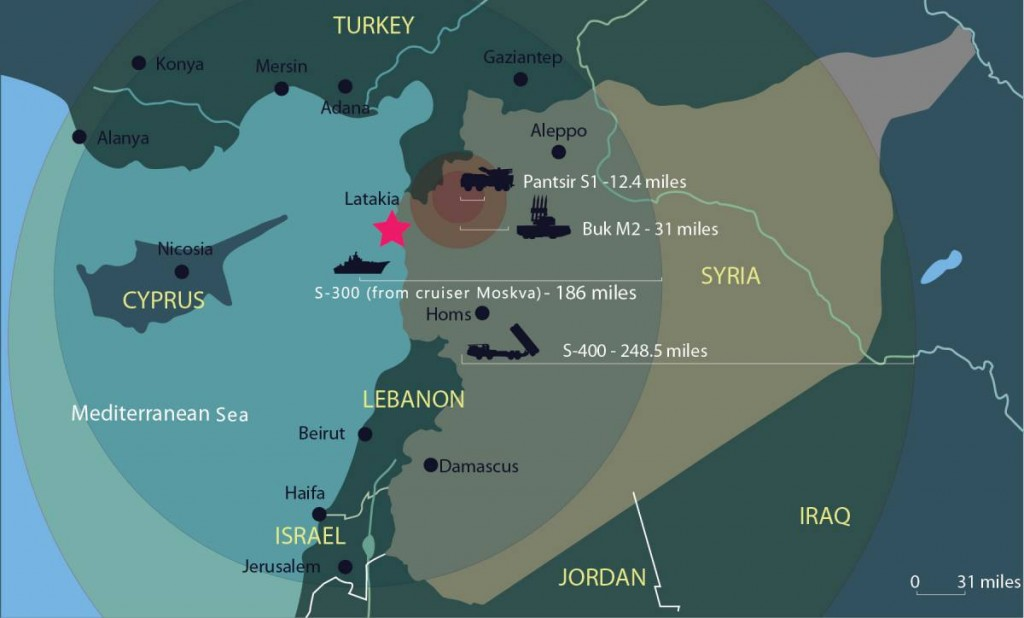 syria-missile coverage