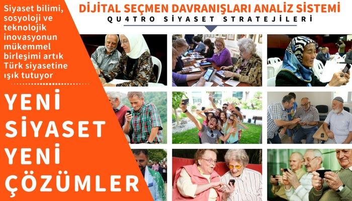 Dijital Seçmen Davranışları Analiz Sistemi