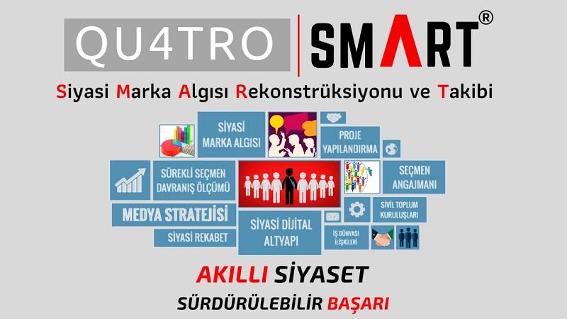 QU4TRO SMART